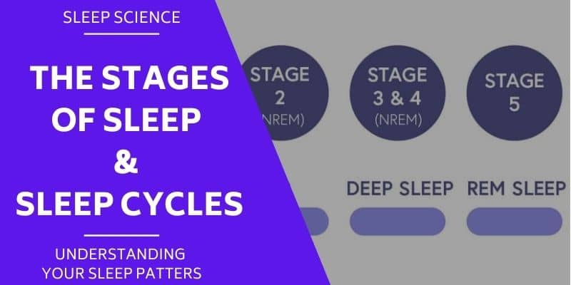 the stages of sleep & sleep cycles