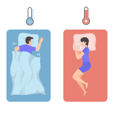 thermoregulation during sleep